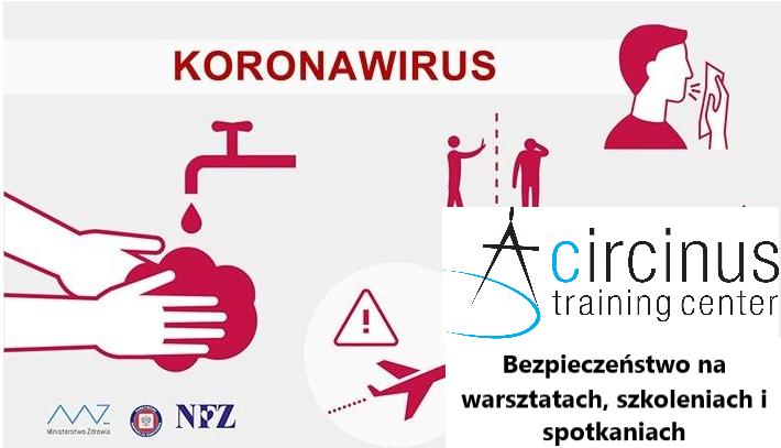 Polityka bezpieczeństwa Circinus ws. koronawirusa